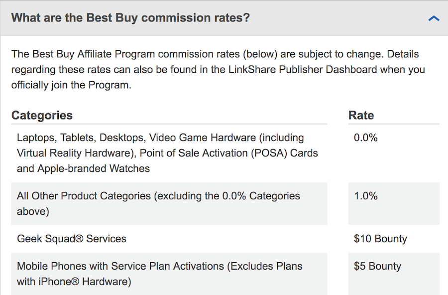 best buy affiliate commissions