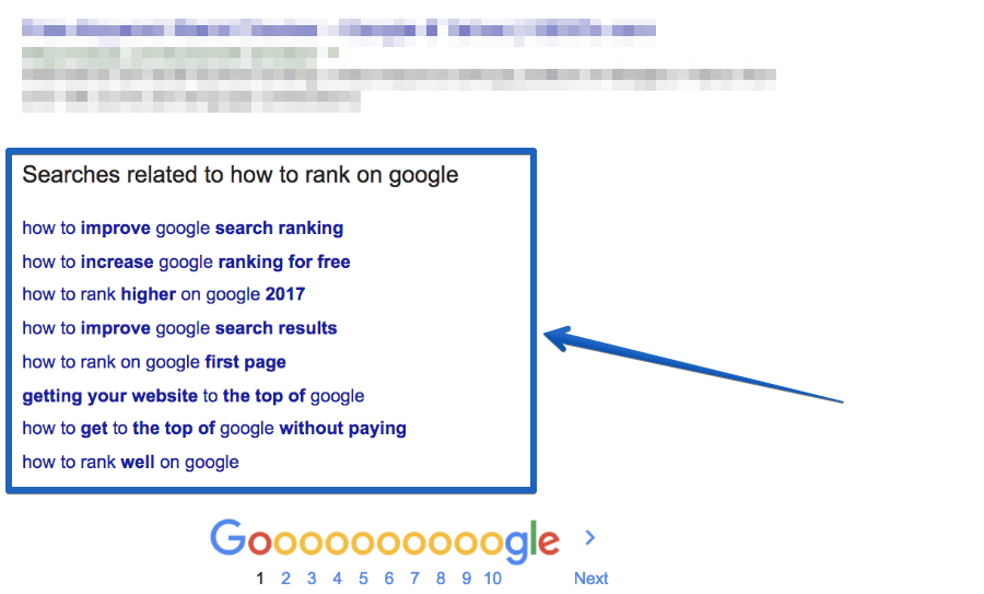 google suggested searches tool