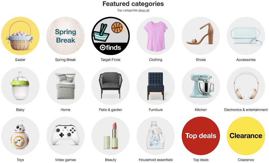 target product categories