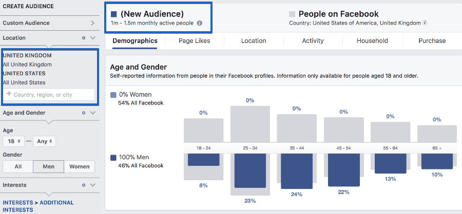 FB audience size