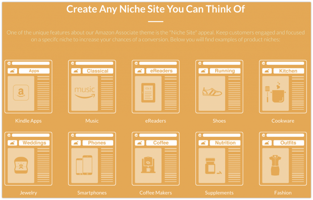 create any niche site you can think of