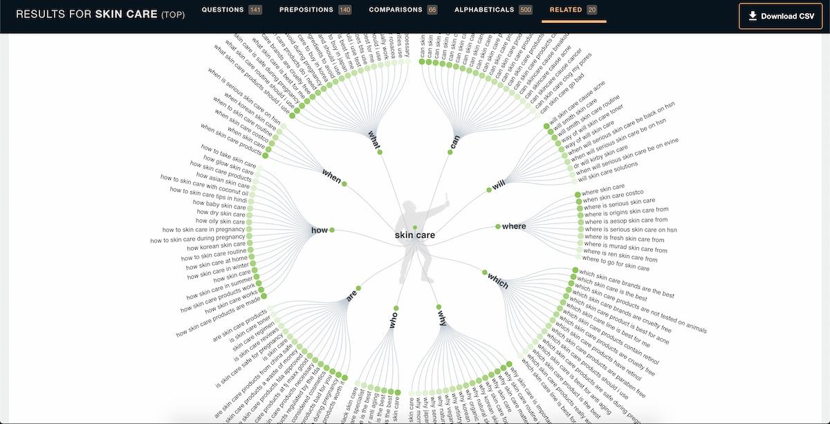 is answerthepublic a good keyword research tool