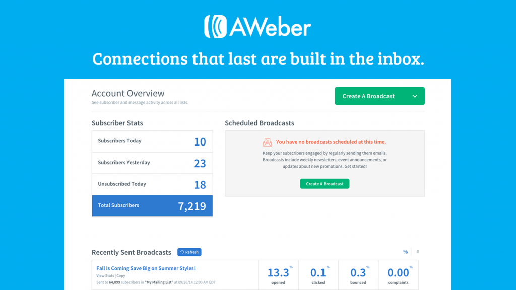 aweber affiliate program review