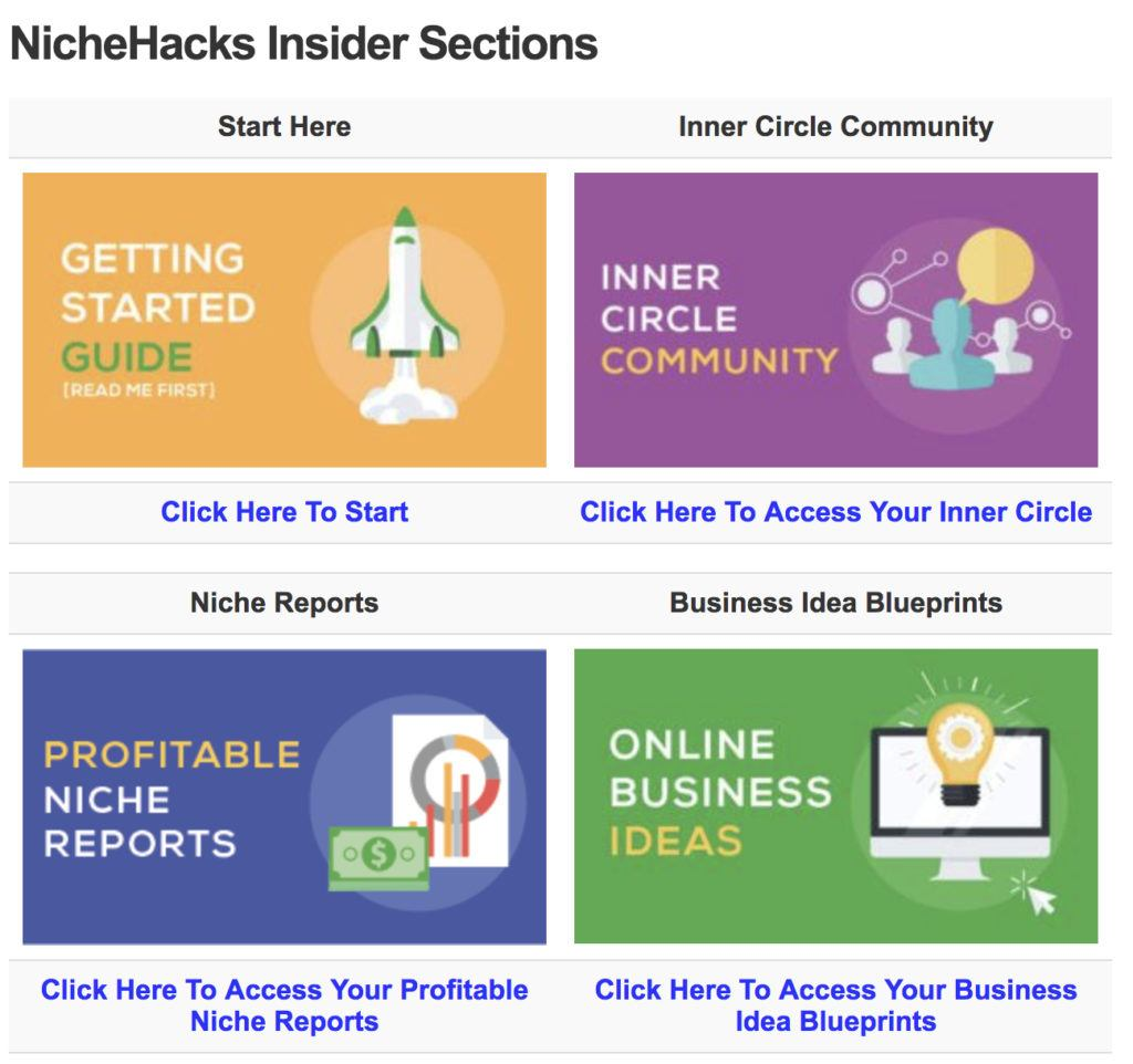 niche hacks members area