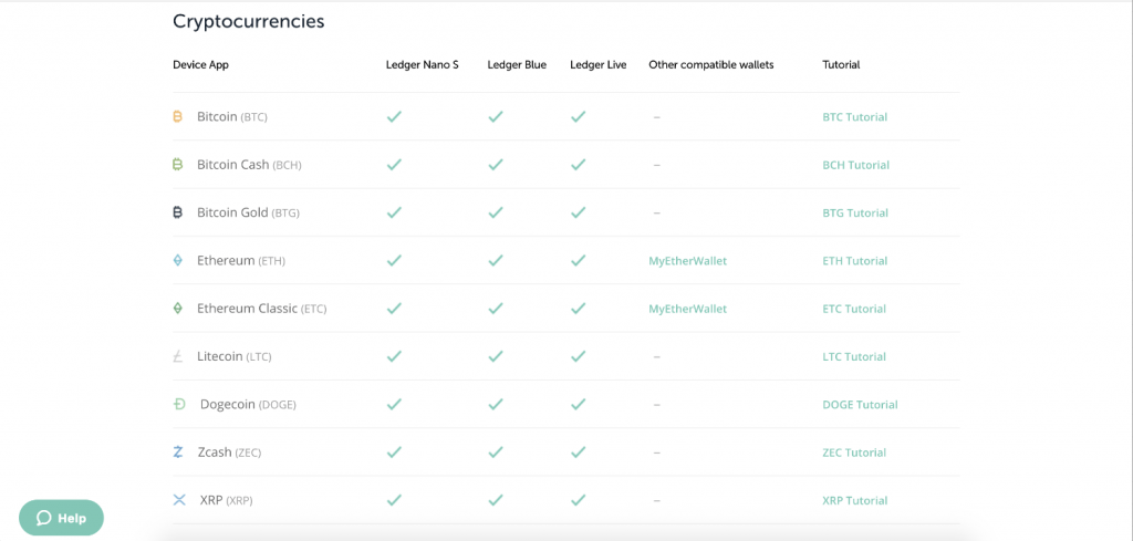 Ledger Nano S supported currencies