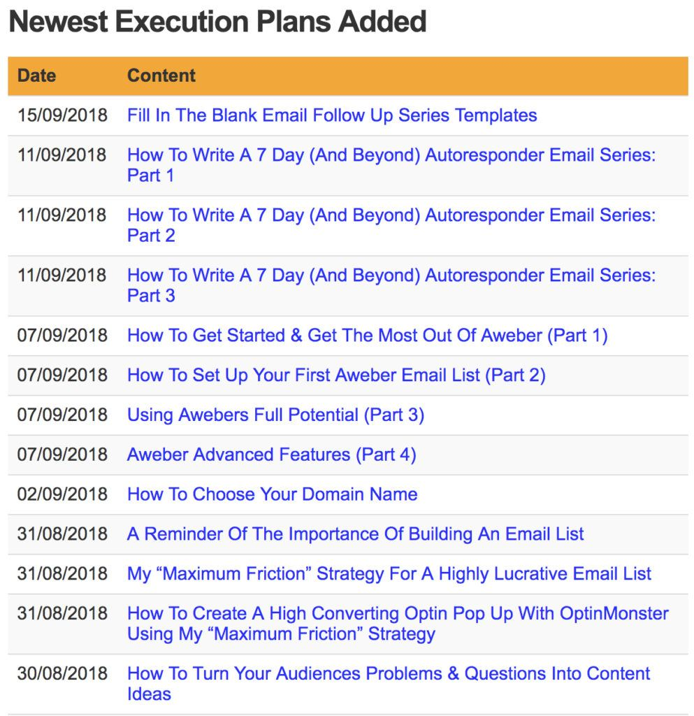 niche site execution plans - niche hacks membership