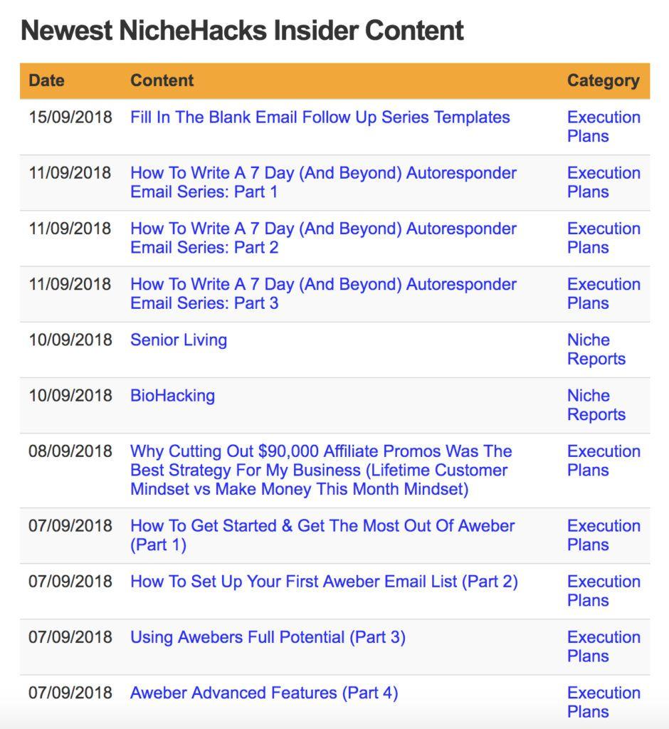niche hacks insider content