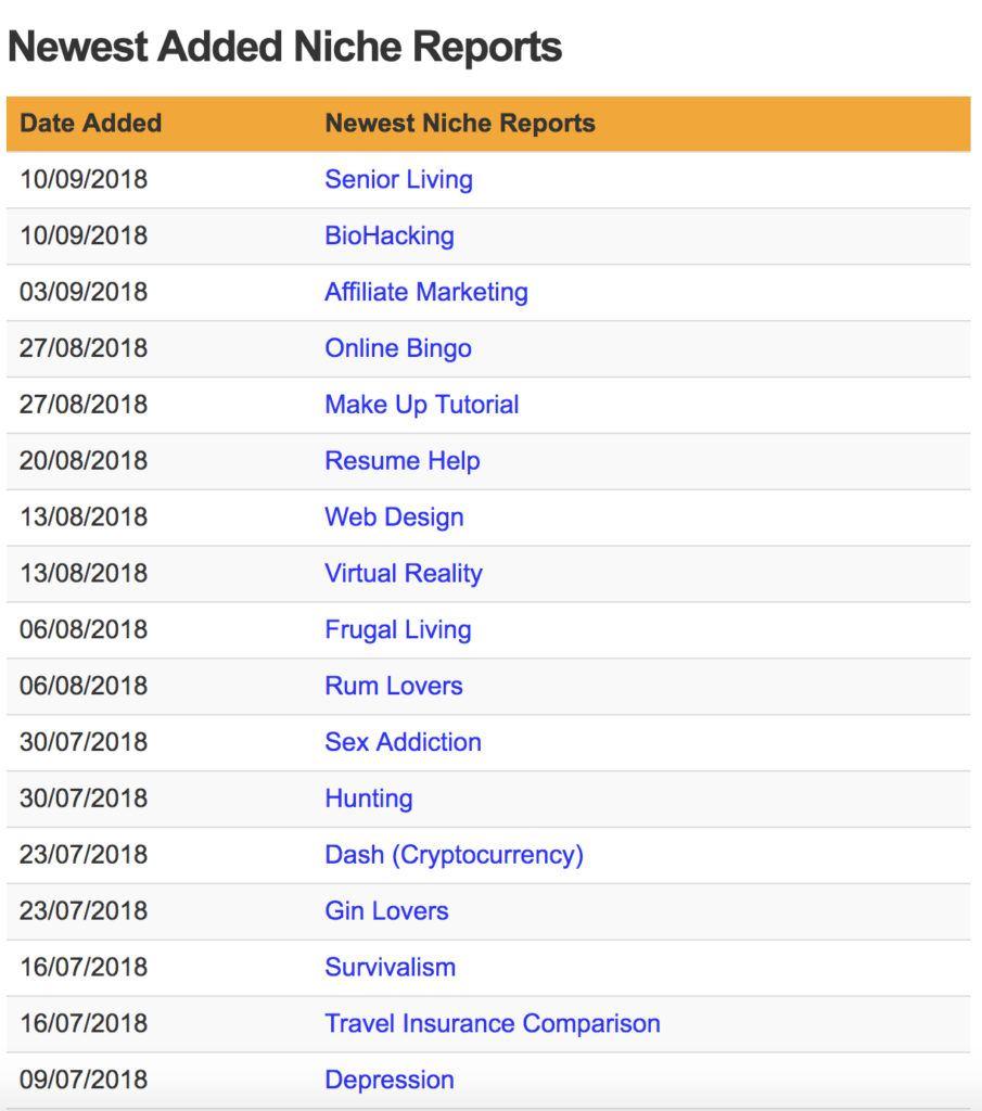 niche reports - niche hacks