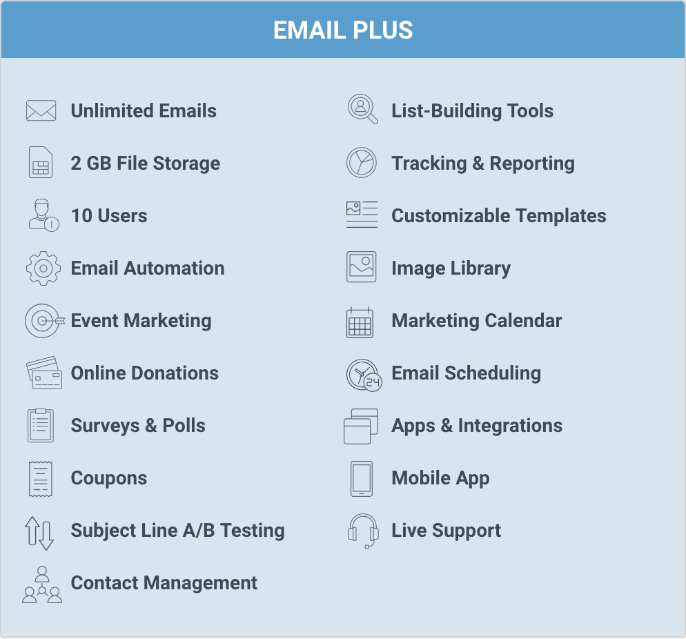 Email Marketing Plus Plan Constant Contact