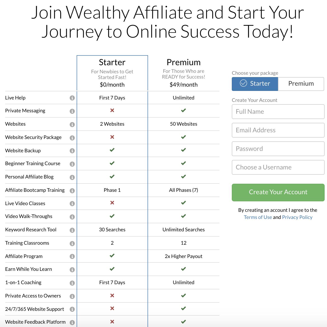 free vs premium wealthy affiliate