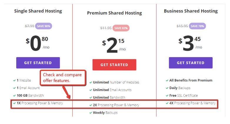 better hosting will make your site faster