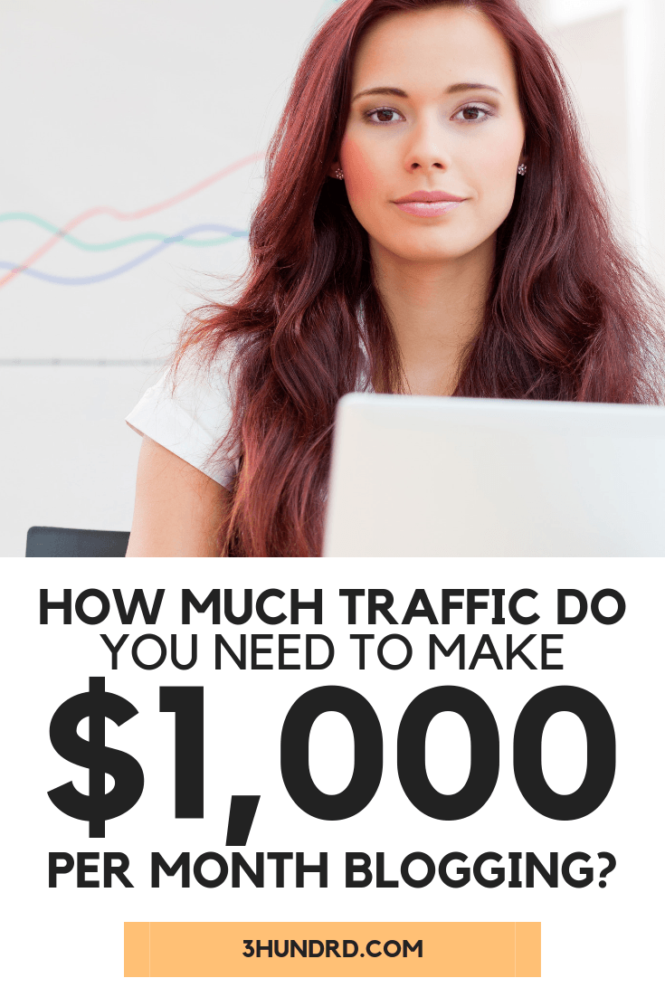 How Much Traffic Do You Need To Make A 1000 A Month Blogging