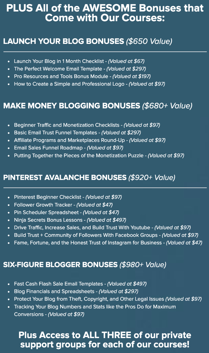 all the bonuses inside problogger bundle