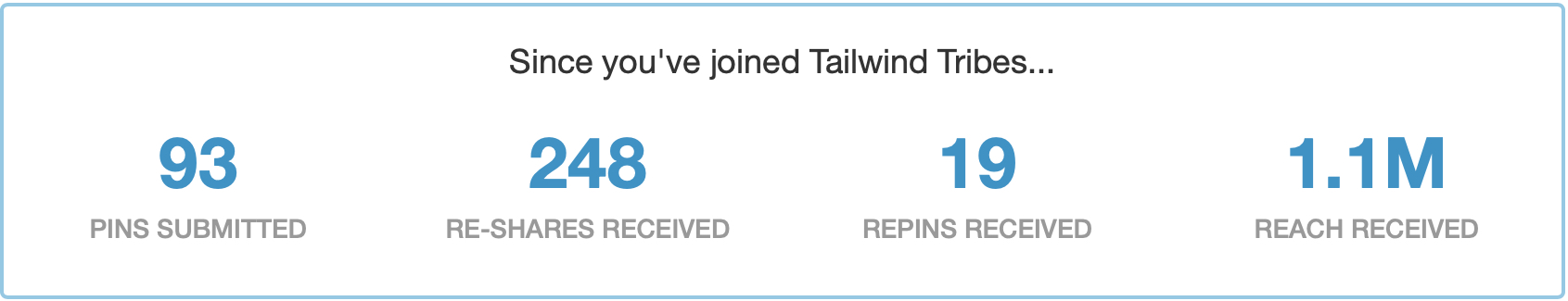 reach on pinterest from tailwind tribes
