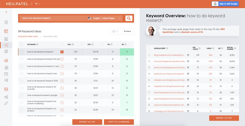 how to use neil patel's ubersuggest keyword tool