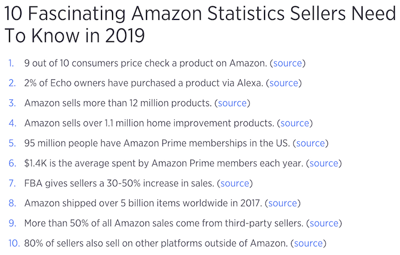 10 Fascinating facts about the amazon associates program