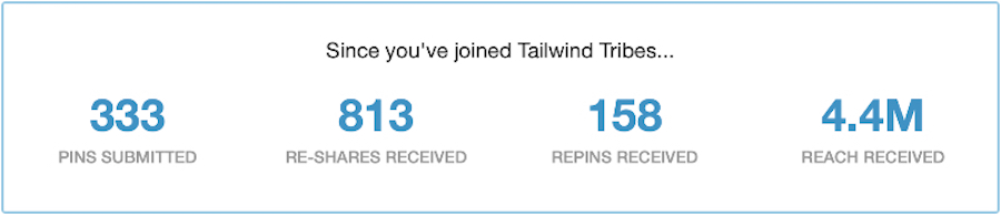 how to grow pinterest using tailwind