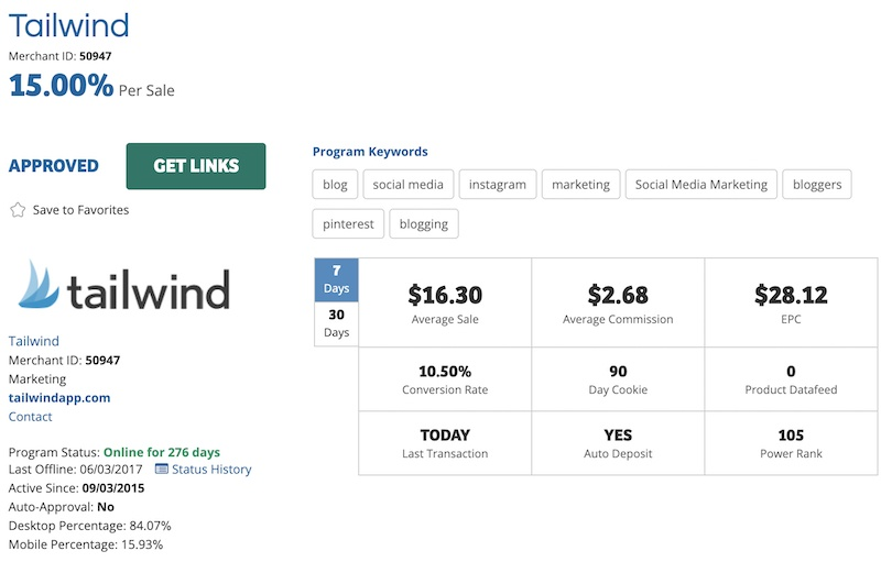 tailwind affiliate program on share a sale